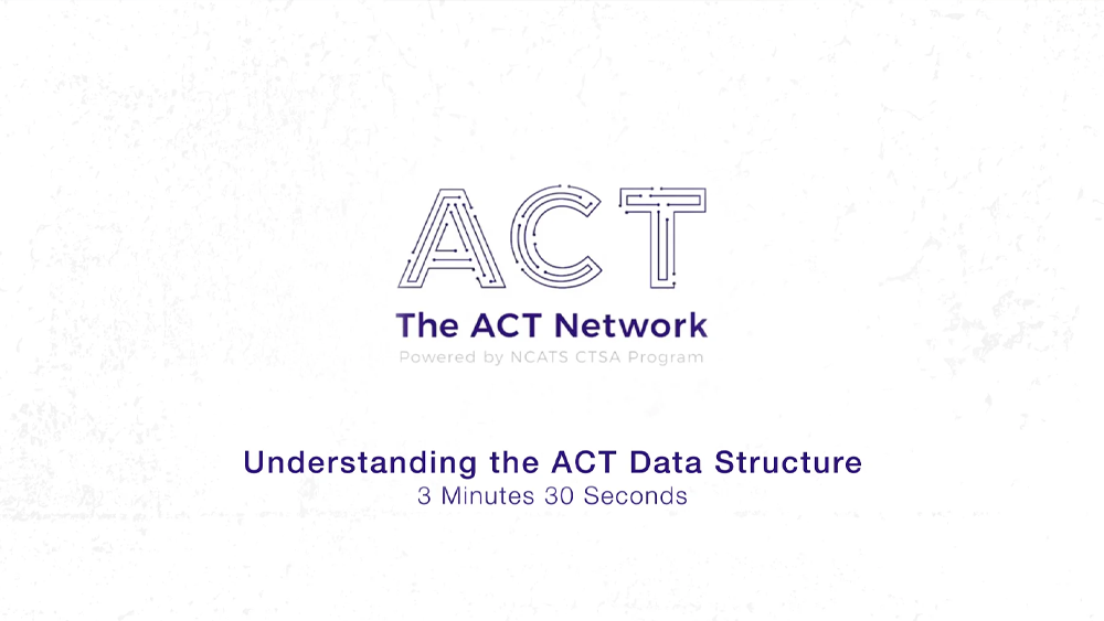 ACT Training Video #4